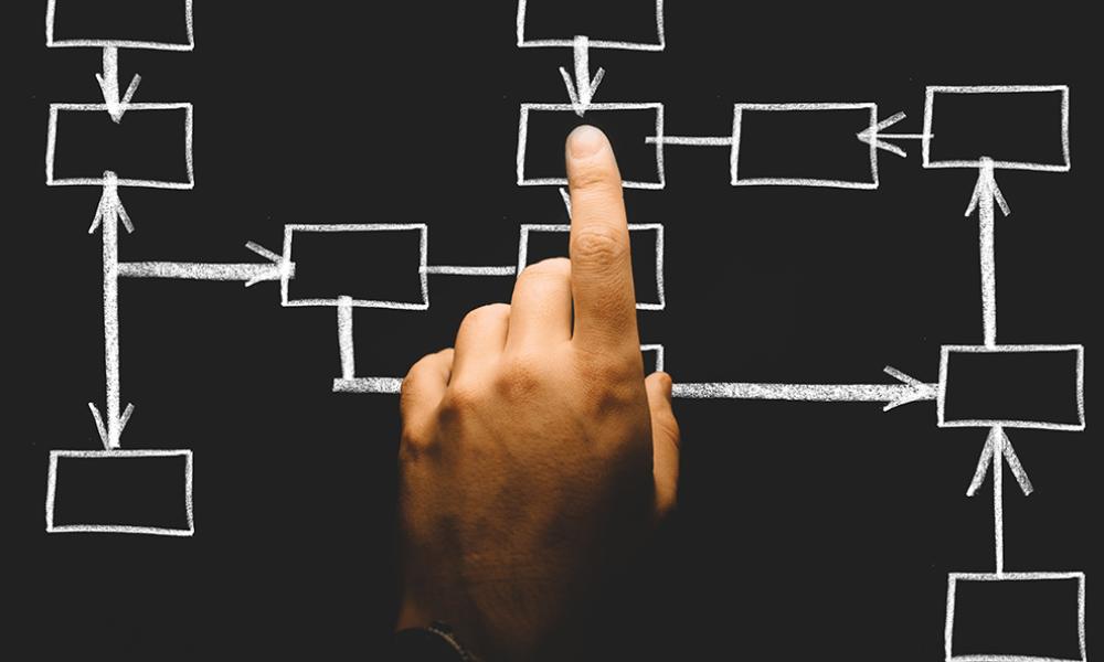 MarketingSoul - Írásaink - Hogyan használd ingyenes  Marketing Kezdőcsomagunkat?